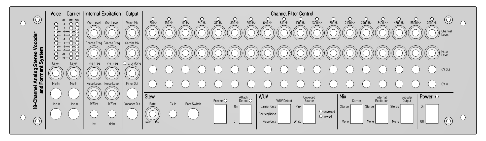 Muff Wiggler View Topic Accepting Orders 18 Channel Diy Stereo Dcdc Voltage Doubler Simplest Possible Circuit Youtube This Panel And The Pcbs Would Be Part Of Discounted Pre Run